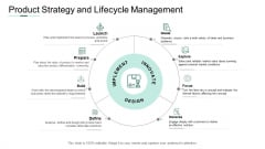 Market Potential Analysis Product Strategy And Lifecycle Management Ppt Pictures Infographics PDF