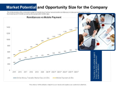 Market Potential And Opportunity Size For The Company Ppt File Ideas PDF