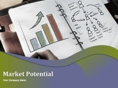Market Potential Ppt PowerPoint Presentation Complete Deck With Slides
