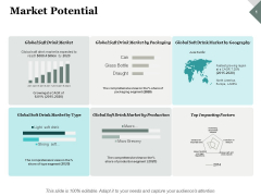 Market Potential Ppt PowerPoint Presentation File Shapes