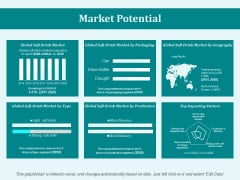 Market Potential Ppt PowerPoint Presentation Icon Influencers