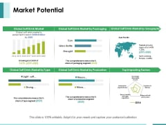 Market Potential Ppt PowerPoint Presentation Pictures Infographics