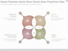 Market Potentials Market Share Market Share Powerpoint Slide