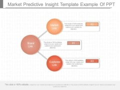 Market Predictive Insight Template Example Of Ppt