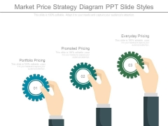 Market Price Strategy Diagram Ppt Slide Styles