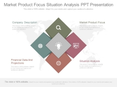 Market Product Focus Situation Analysis Ppt Presentation