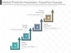 Market Products Presentation Powerpoint Example
