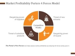 Market Profitability Porters 4 Forces Model Ppt PowerPoint Presentation Guidelines