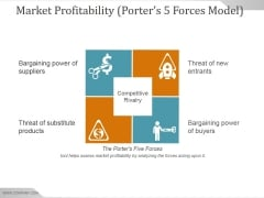 Market Profitability Porters 5 Forces Model Ppt PowerPoint Presentation Files