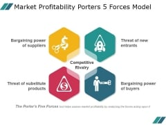 Market Profitability Porters 5 Forces Model Ppt PowerPoint Presentation Outline