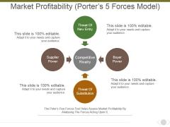 Market Profitability Ppt PowerPoint Presentation Gallery Information