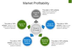 Market Profitability Ppt PowerPoint Presentation Ideas Designs