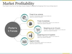 Market Profitability Ppt PowerPoint Presentation Microsoft