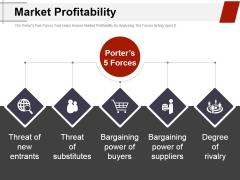 Market Profitability Ppt PowerPoint Presentation Show Icons