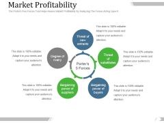 Market Profitability Ppt PowerPoint Presentation Slide Download