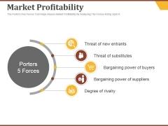 Market Profitability Ppt PowerPoint Presentation Slide