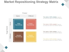 Market Repositioning Strategy Matrix Ppt PowerPoint Presentation Deck