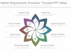 Market Requirements Innovative Thoughts Ppt Slides