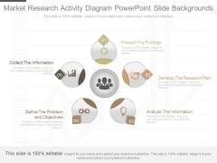 Market Research Activity Diagram Powerpoint Slide Backgrounds