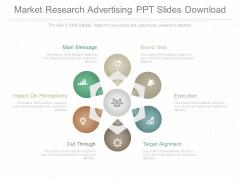 Market Research Advertising Ppt Slides Download
