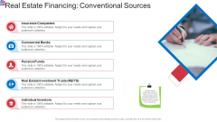 Market Research Analysis Of Housing Sector Real Estate Financing Conventional Sources Ppt Ideas Elements PDF