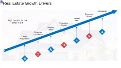 Market Research Analysis Of Housing Sector Real Estate Growth Drivers Diagrams PDF