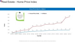 Market Research Analysis Of Housing Sector Real Estate Home Price Index Information PDF