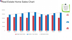 Market Research Analysis Of Housing Sector Real Estate Home Sales Chart Rules PDF