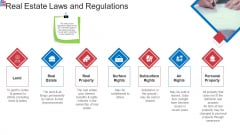 Market Research Analysis Of Housing Sector Real Estate Laws And Regulations Ppt Ideas Smartart PDF