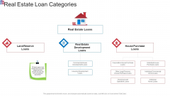 Market Research Analysis Of Housing Sector Real Estate Loan Categories Portrait PDF
