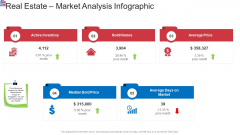 Market Research Analysis Of Housing Sector Real Estate Market Analysis Infographic Rules PDF