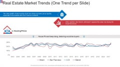 Market Research Analysis Of Housing Sector Real Estate Market Trends One Trend Per Slide Prices Template PDF