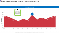 Market Research Analysis Of Housing Sector Real Estate New Home Loan Applications Infographics PDF