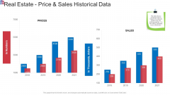 Market Research Analysis Of Housing Sector Real Estate Price And Sales Historical Data Background PDF