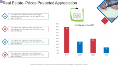 Market Research Analysis Of Housing Sector Real Estate Prices Projected Appreciation Mockup PDF