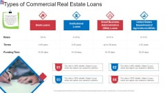 Market Research Analysis Of Housing Sector Types Of Commercial Real Estate Loans Ppt Portfolio Infographics PDF