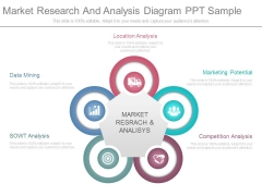 Market Research And Analysis Diagram Ppt Sample