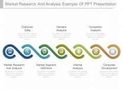 Market Research And Analysis Example Of Ppt Presentation