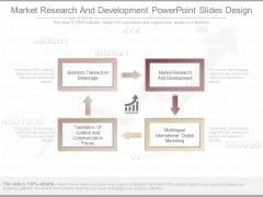 Market Research And Development Powerpoint Slides Design