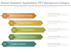 Market Research Applications Ppt Background Designs