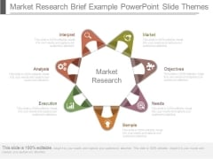 Market Research Brief Example Powerpoint Slide Themes