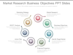 Market Research Business Objectives Ppt Slides