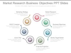 Market Research Business Objectives Ppt Slides