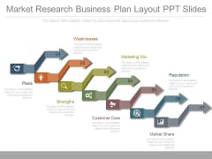 Market Research Business Plan Layout Ppt Slides