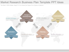 Market Research Business Plan Template Ppt Ideas
