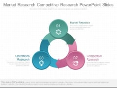 Market Research Competitive Research Powerpoint Slides