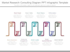 Market Research Consulting Diagram Ppt Infographic Template
