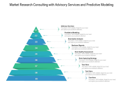 Market Research Consulting With Advisory Services And Predictive Modeling Ppt PowerPoint Presentation File Designs PDF