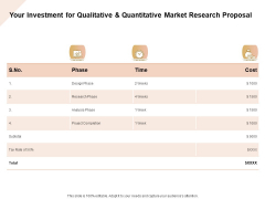 Market Research Demand Your Investment For Qualitative And Quantitative Ppt Ideas Visual Aids PDF