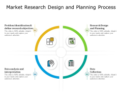 Market Research Design And Planning Process Ppt PowerPoint Presentation File Design Inspiration PDF